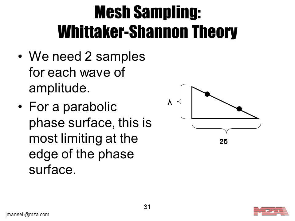 Mesh Sampling: Whittaker-Shannon Theory