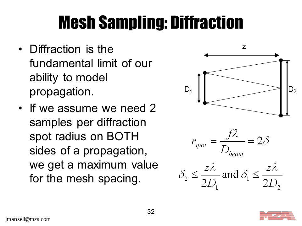 Mesh Sampling: Diffraction