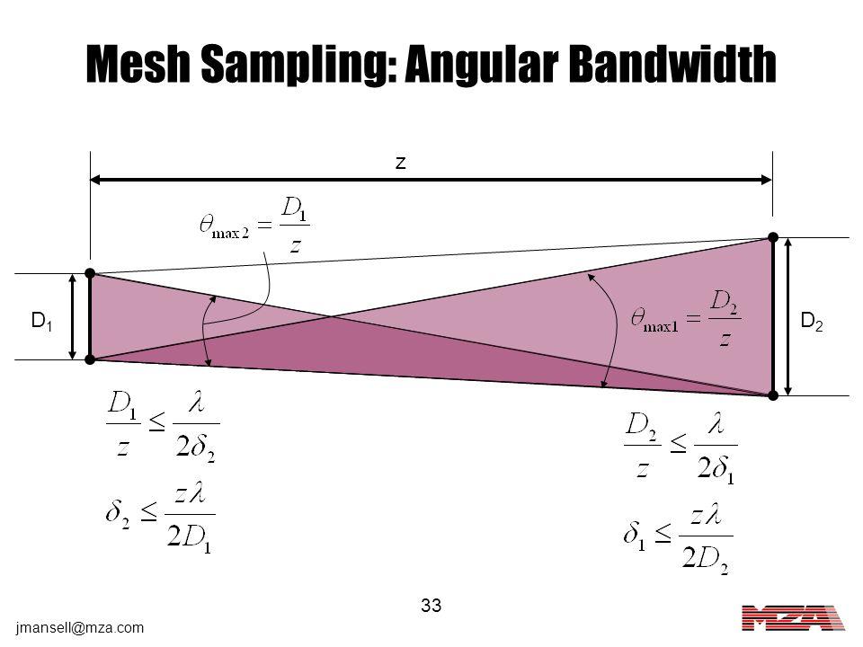 Mesh Sampling: Angular Bandwidth