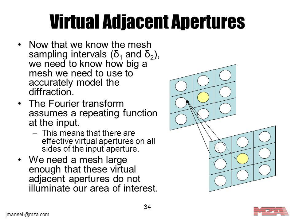 Virtual Adjacent Apertures