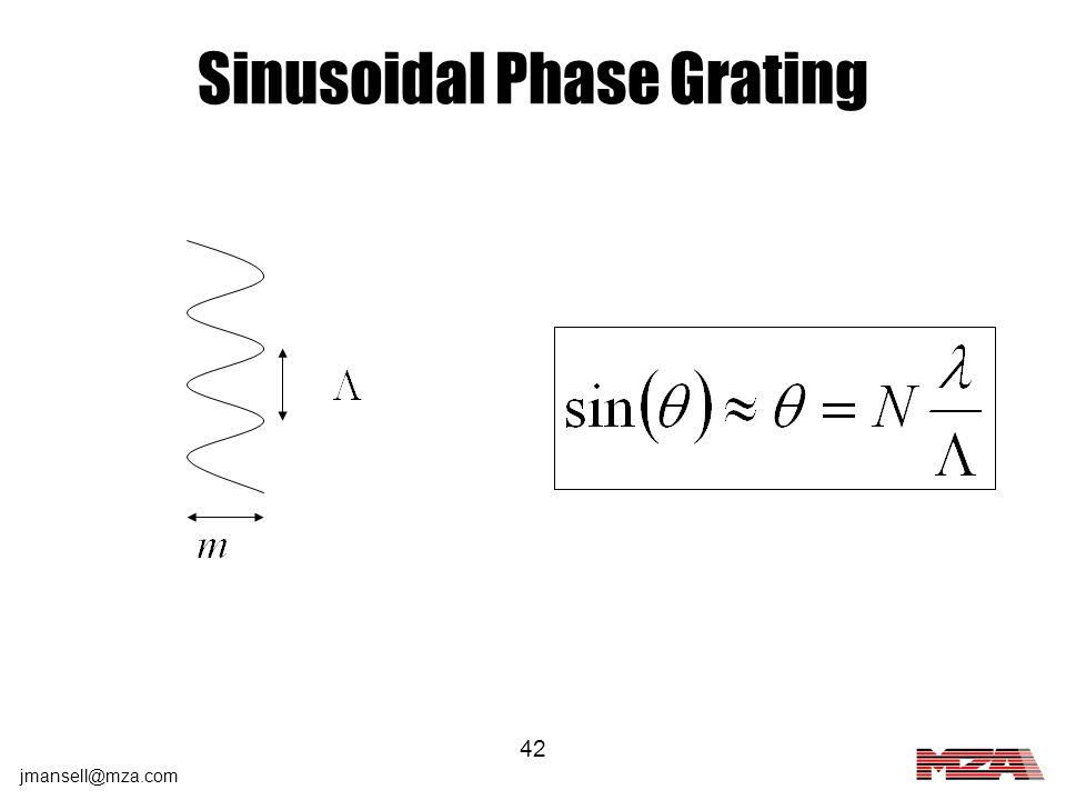 Sinusoidal Phase Grating