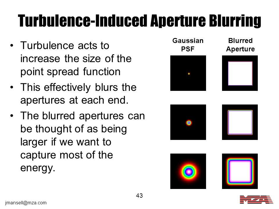 Turbulence-Induced Aperture Blurring