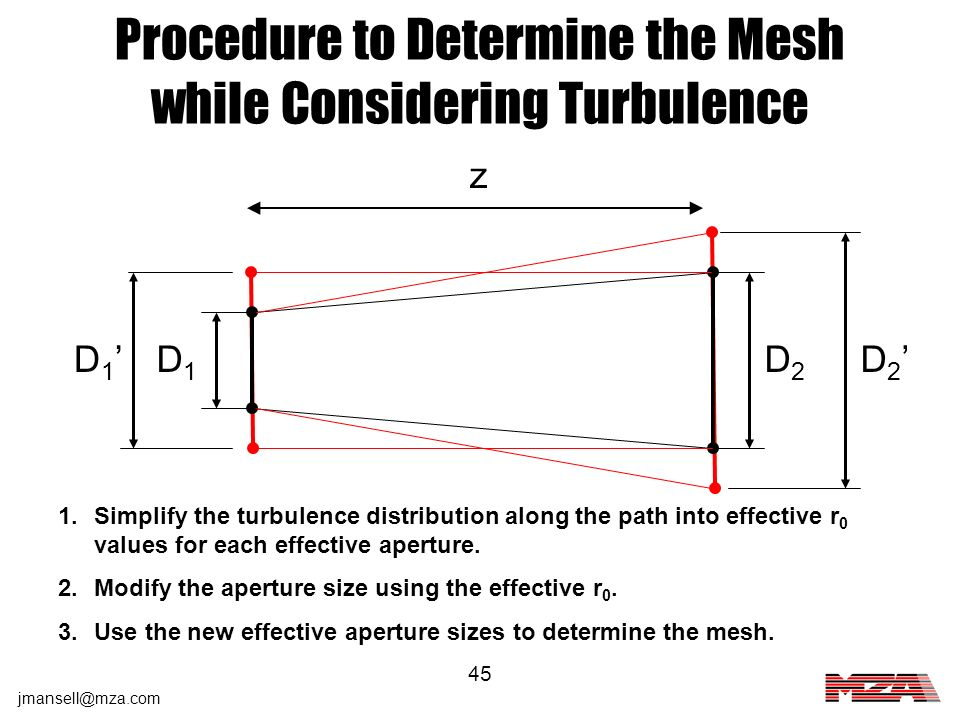 Procedure to Determine the Mesh while Considering Turbulence