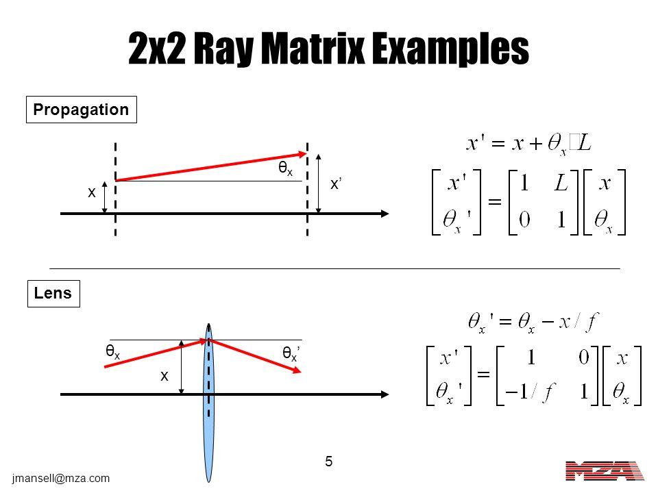 2x2 Ray Matrix Examples Propagation θx x' x Lens θx θx' x