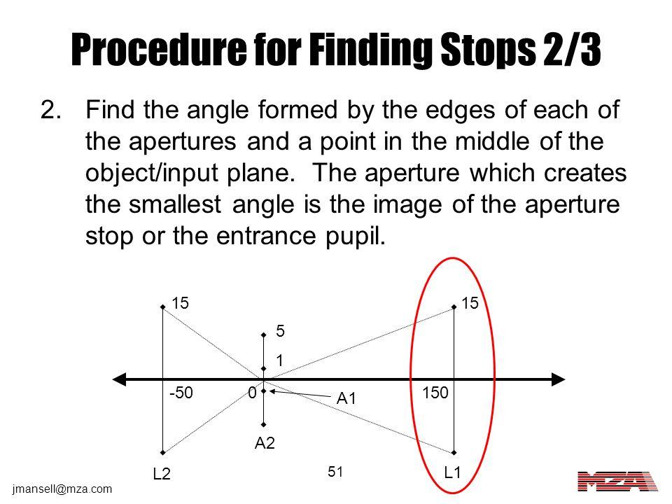 Procedure for Finding Stops 2/3