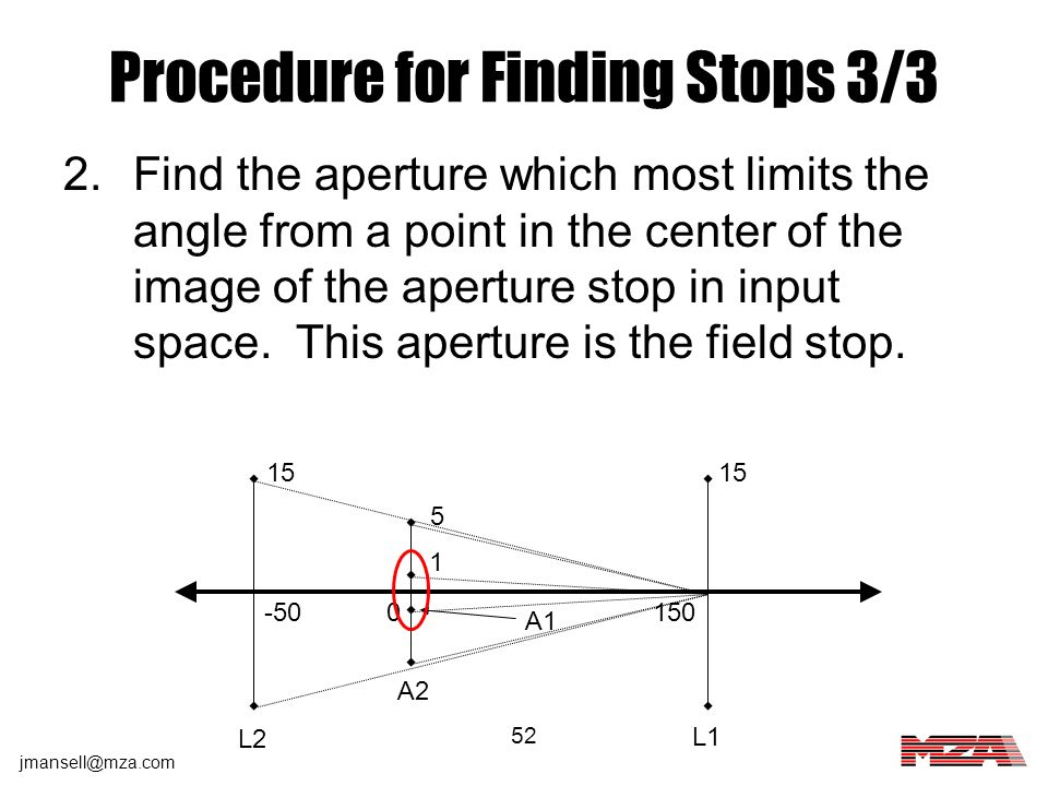 Procedure for Finding Stops 3/3
