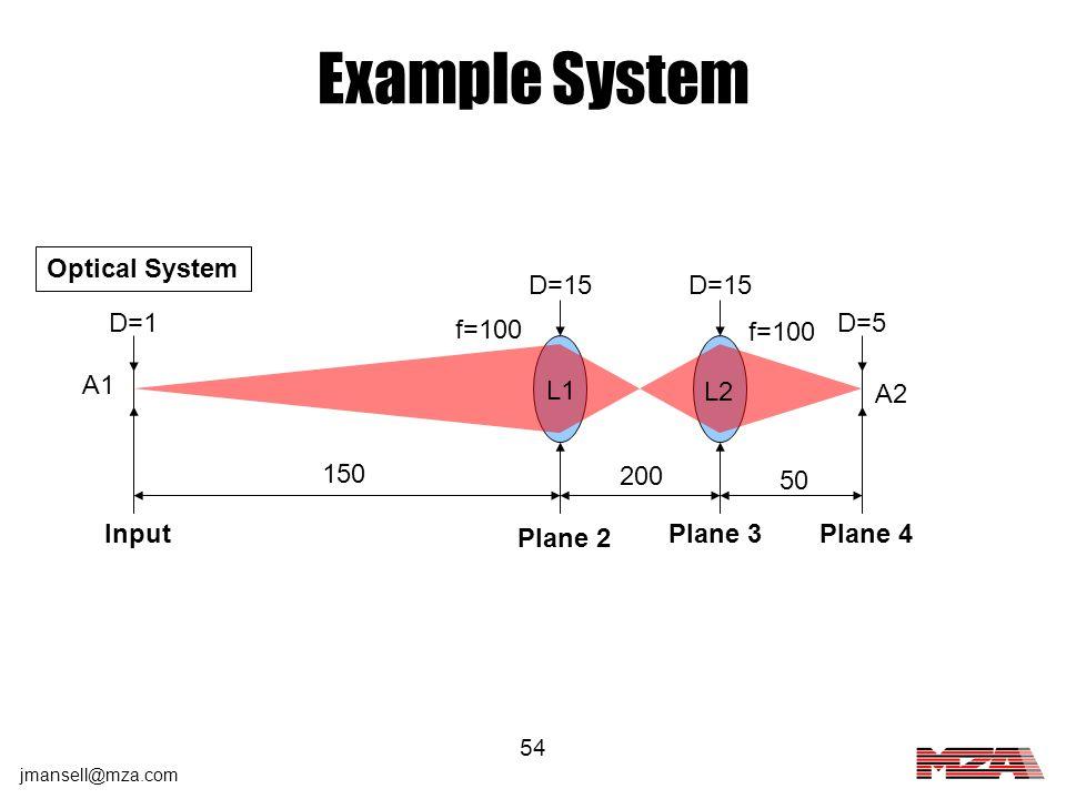 Example System Optical System D=15 D=15 D=1 D=5 f=100 f=100 A1 L1 L2