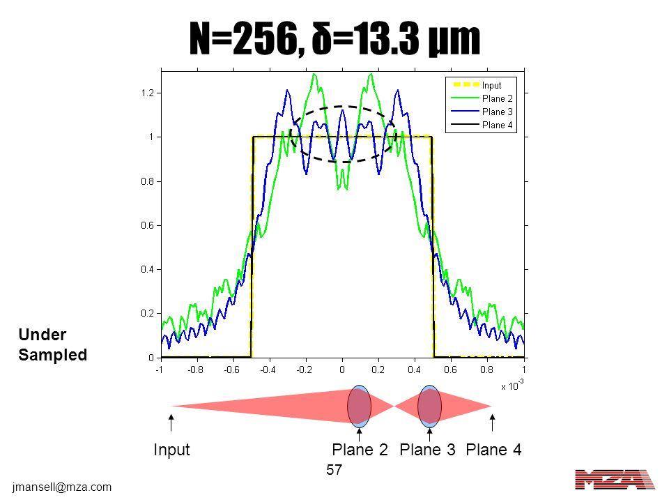 N=256, δ=13.3 μm Under Sampled Plane 2 Plane 3 Plane 4 Input