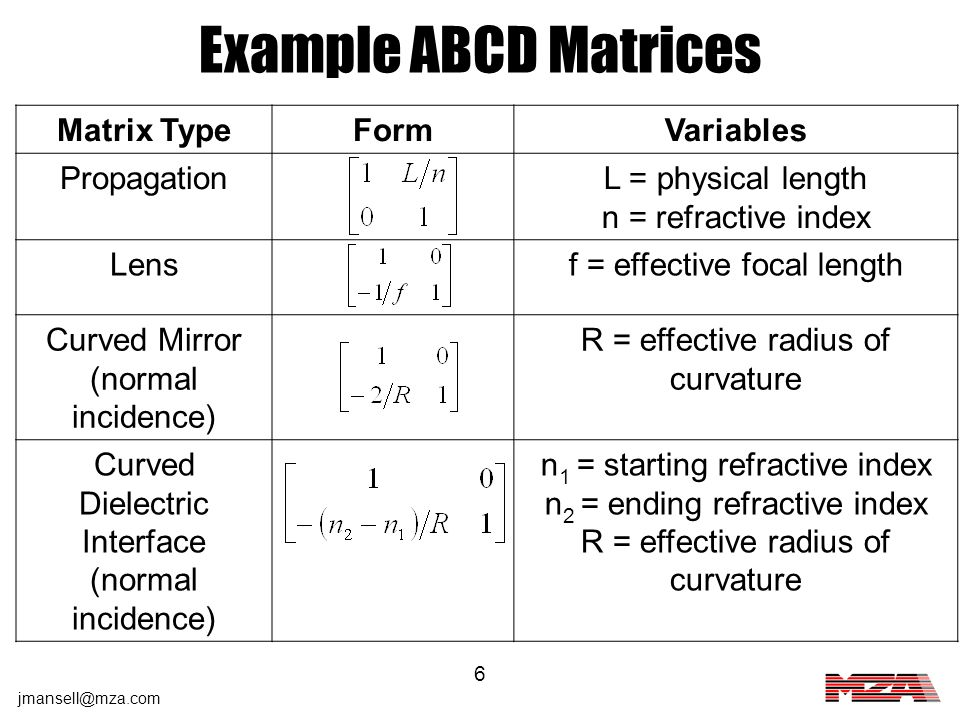 Example ABCD Matrices Matrix Type Form Variables Propagation