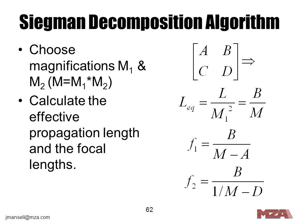Siegman Decomposition Algorithm