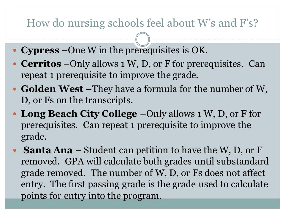 How do nursing schools feel about W's and F's