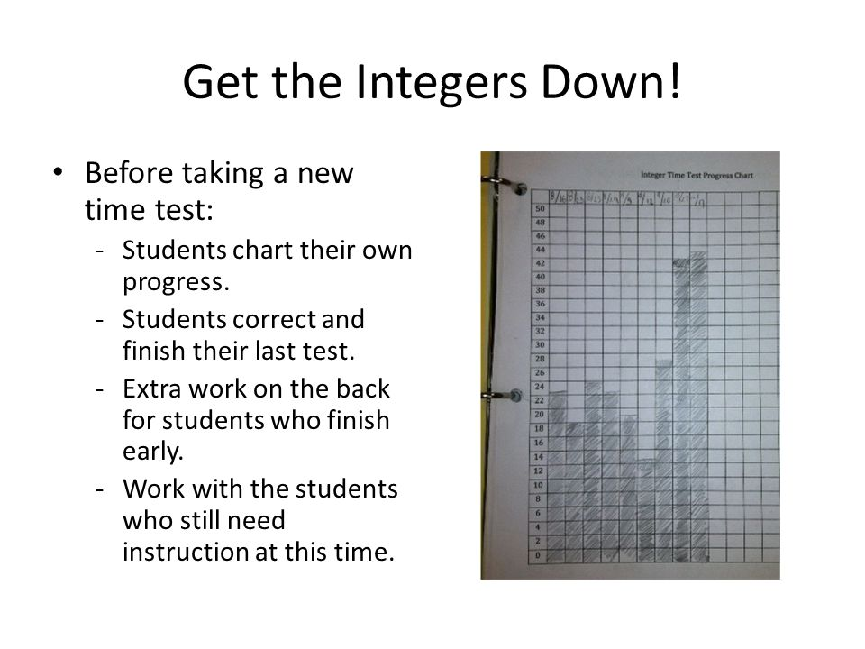 Get the Integers Down! Before taking a new time test: