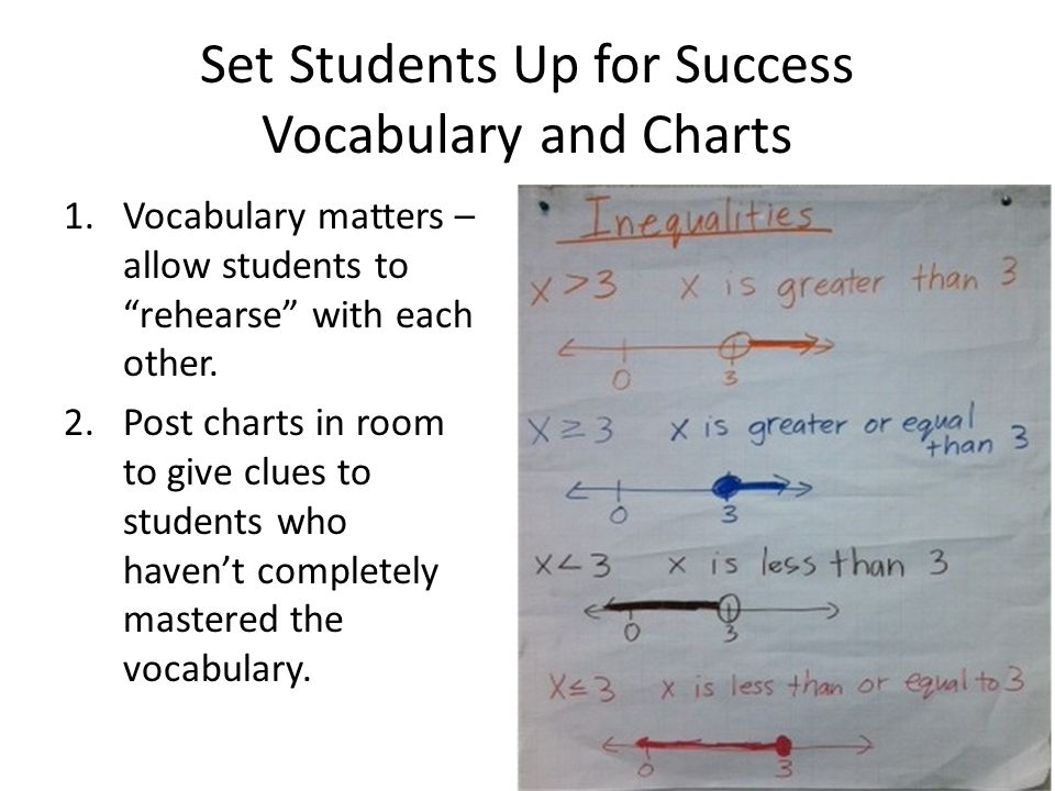 Set Students Up for Success Vocabulary and Charts