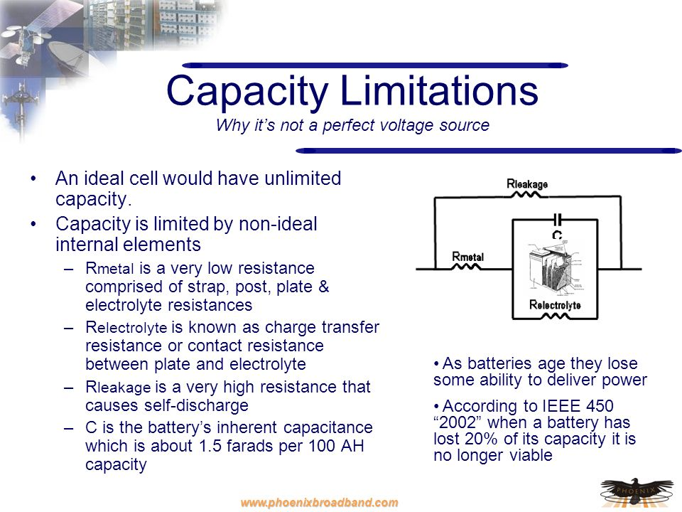 Capacity Limitations Why it's not a perfect voltage source