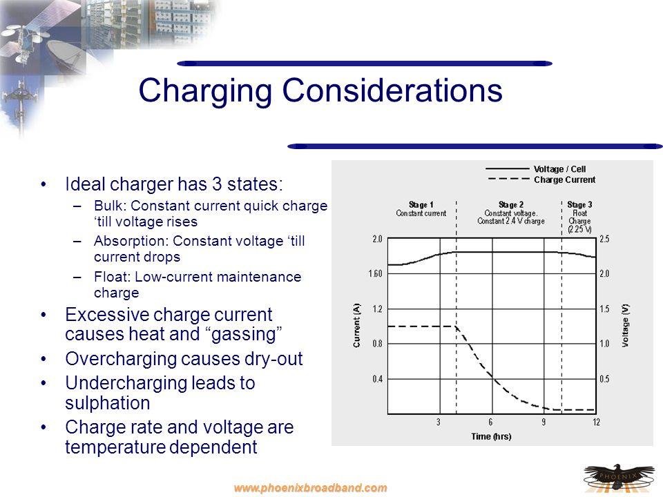 Charging Considerations
