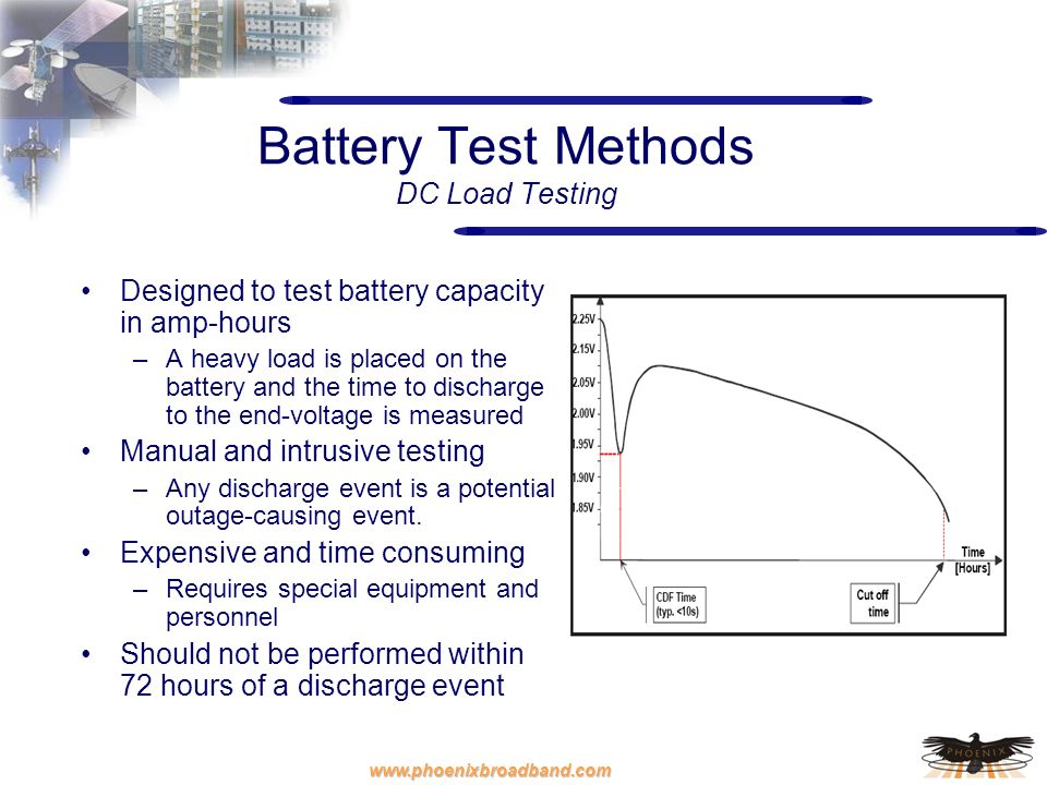 Battery Test Methods DC Load Testing