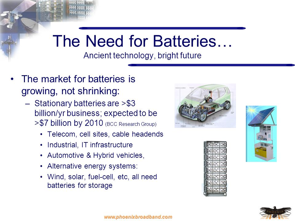 The Need for Batteries… Ancient technology, bright future