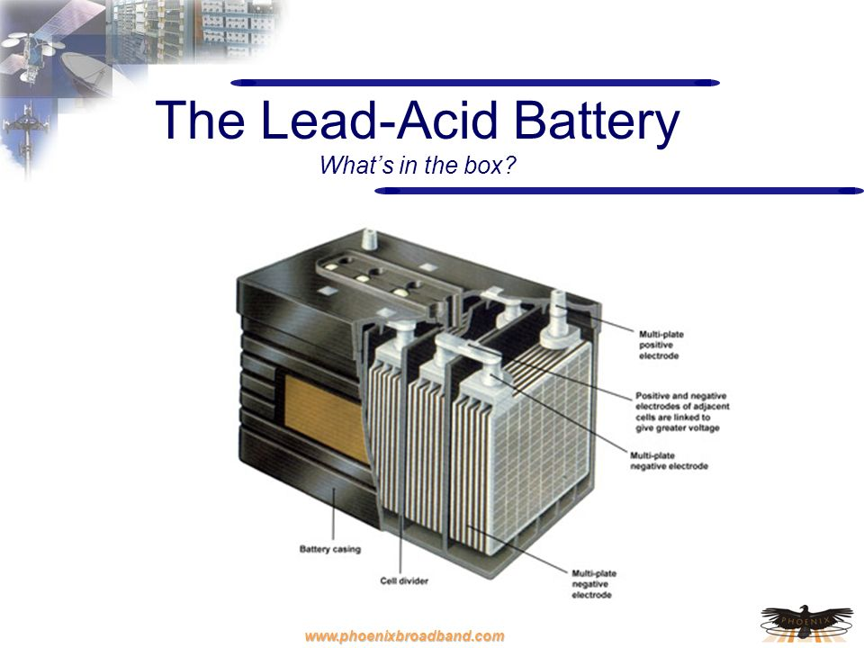 The Lead-Acid Battery What's in the box