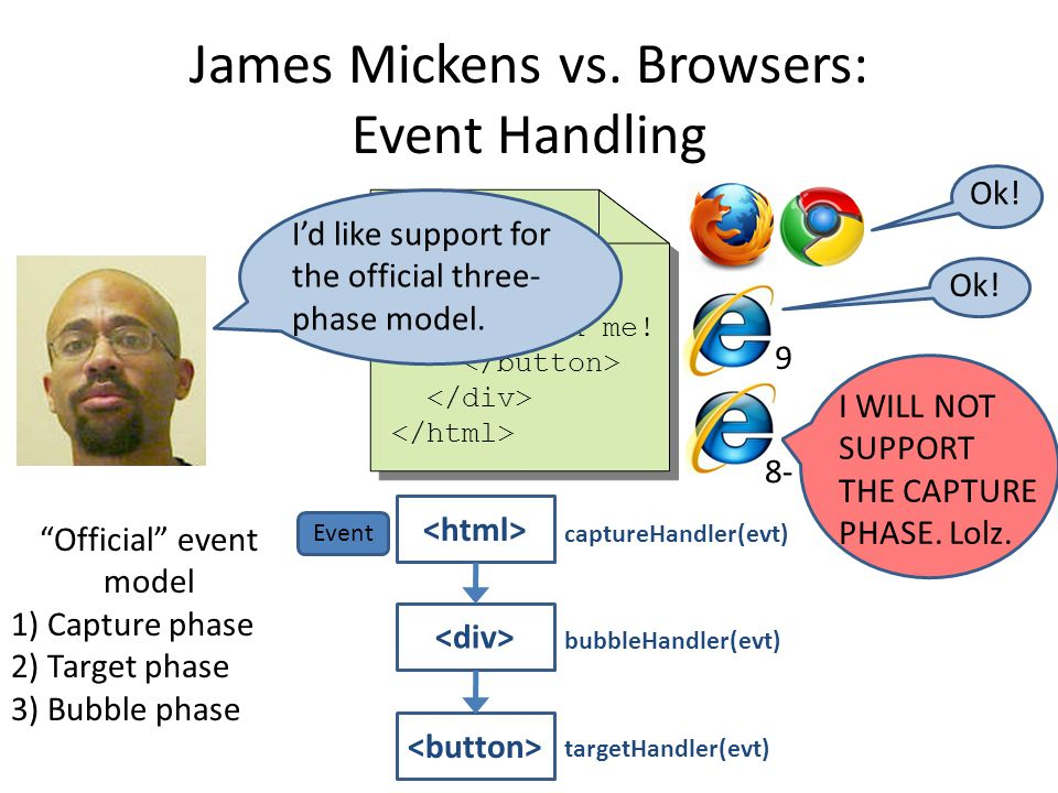 James Mickens vs. Browsers: Event Handling
