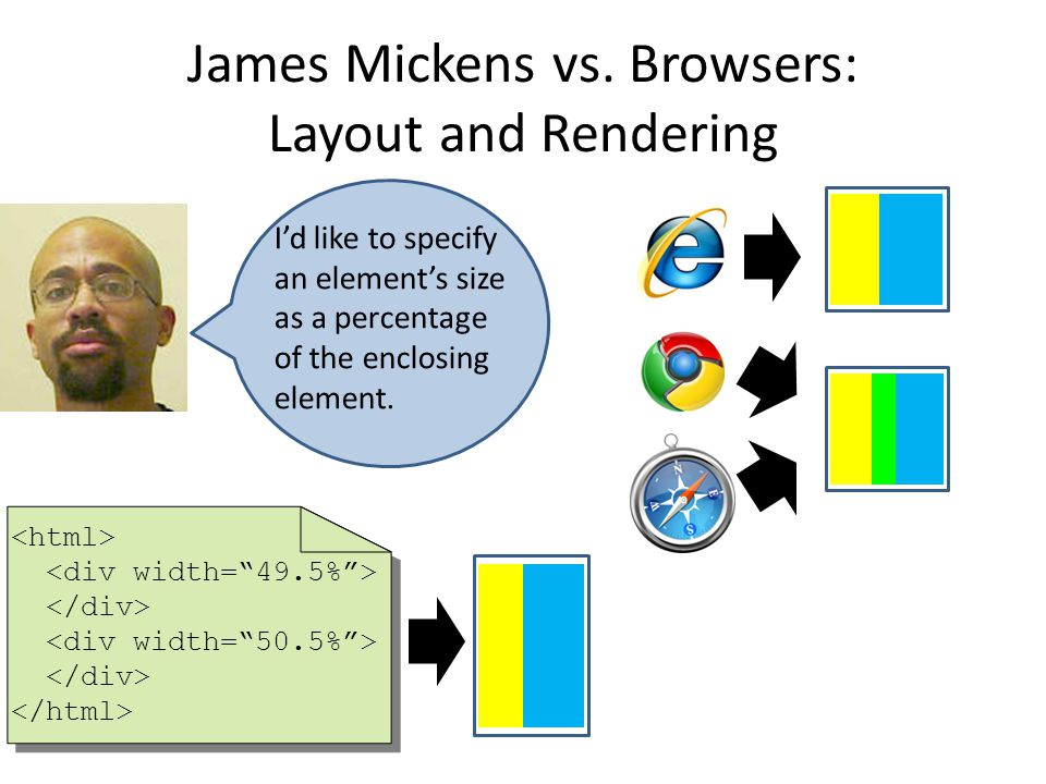 James Mickens vs. Browsers: Layout and Rendering