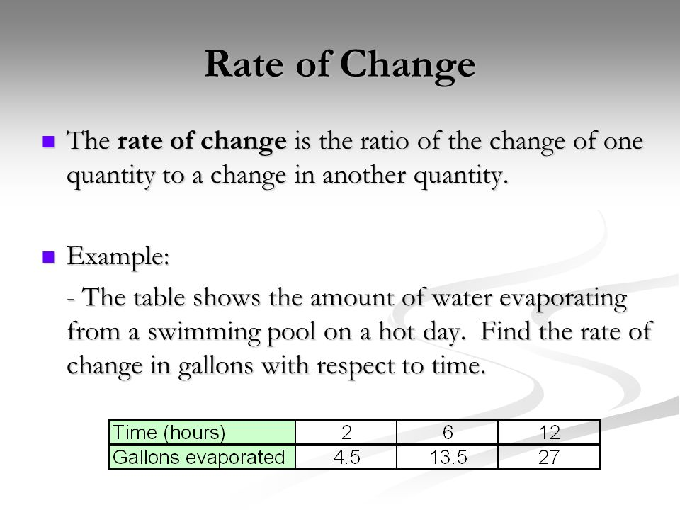 Rate of ChangeThe rate of change is the ratio of the change of one quantity to a change in another quantity.