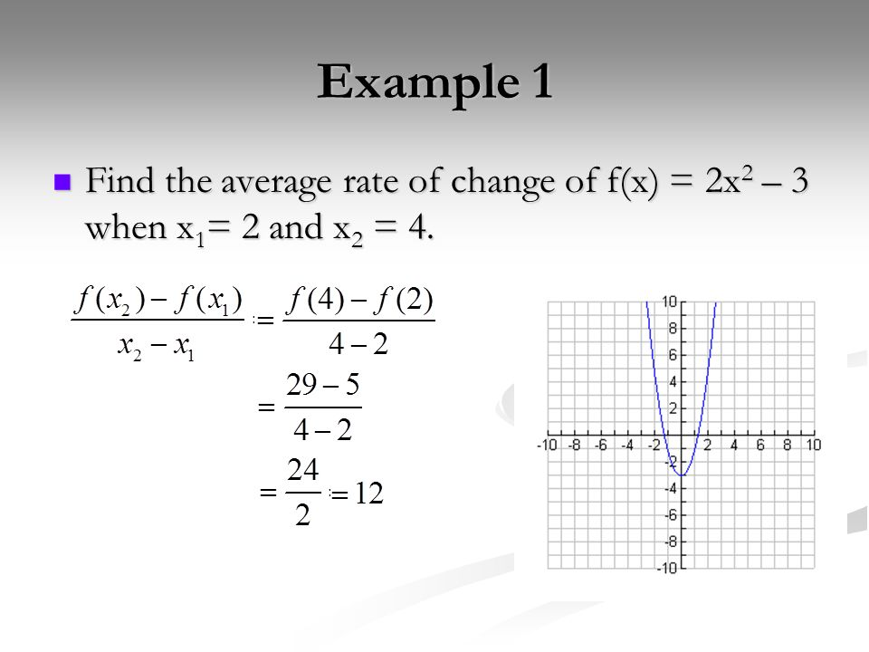 Example 1 Find the average rate of change of f(x) = 2x2 – 3 when x1= 2 and x2 = 4.