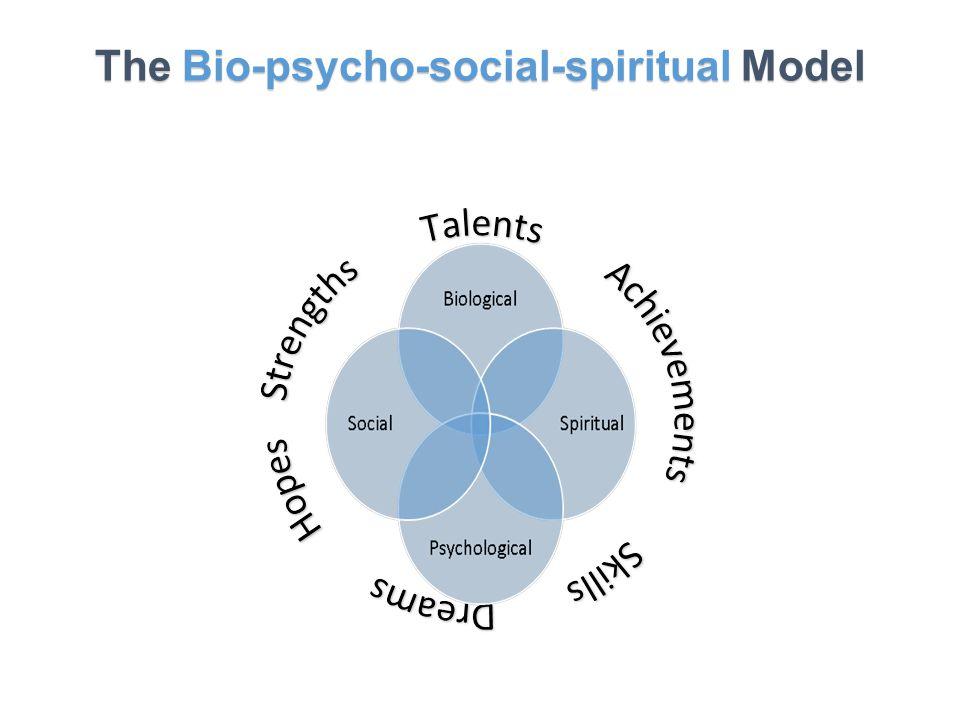 The Bio-psycho-social-spiritual Model