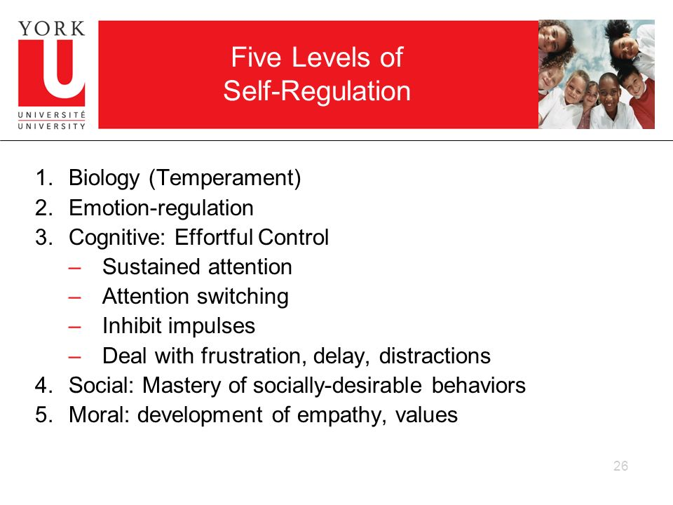 Five Levels of Self-Regulation