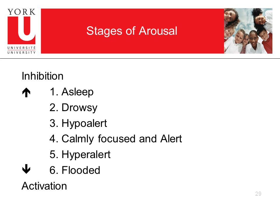 Stages of Arousal Inhibition  1. Asleep 2. Drowsy 3.