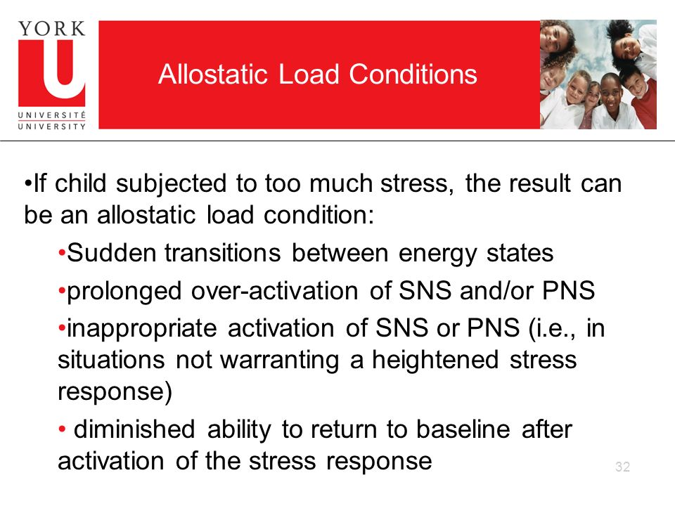 Allostatic Load Conditions
