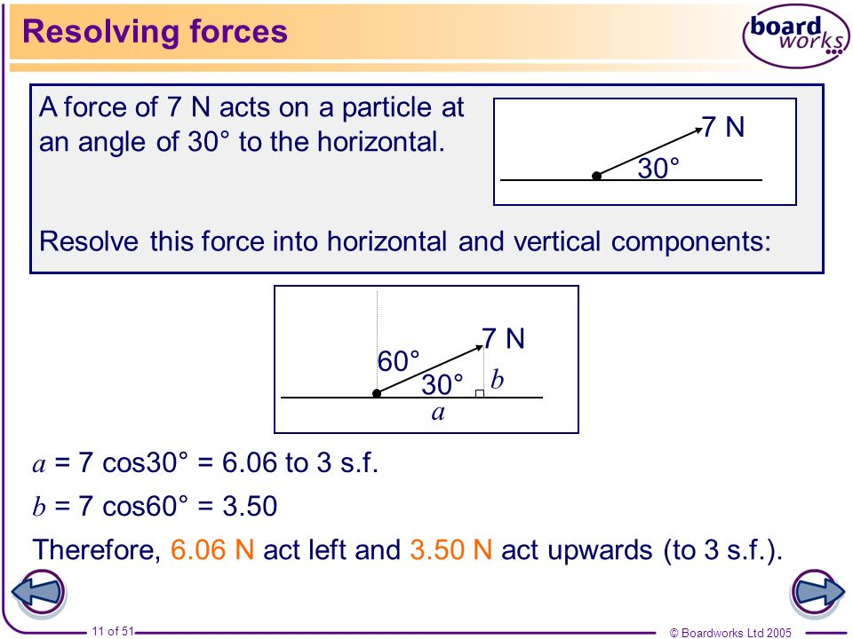 Resolving forcesA force of 7 N acts on a particle at an angle of 30° to the horizontal. 7 N. 30°