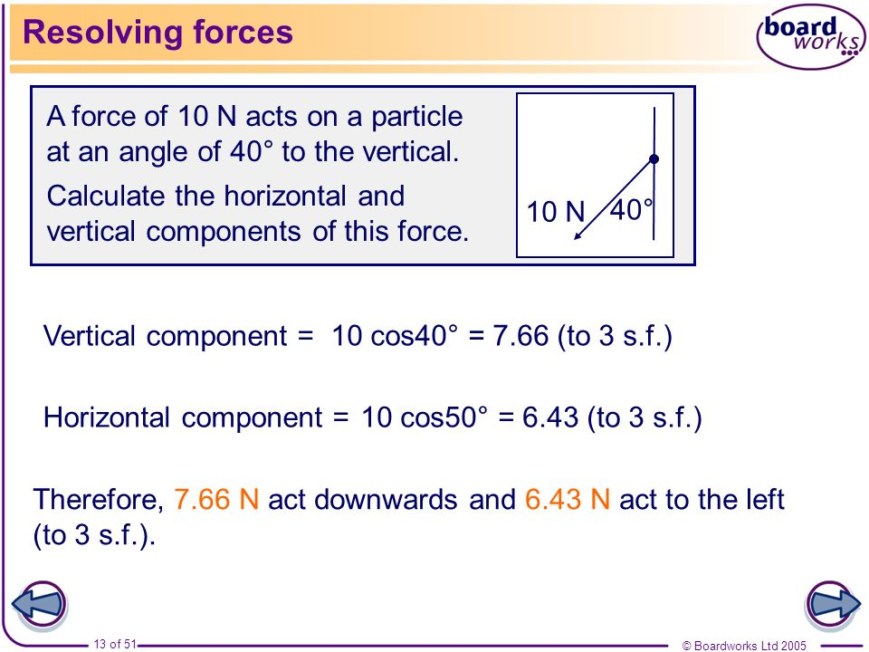 Resolving forcesA force of 10 N acts on a particle at an angle of 40° to the vertical.