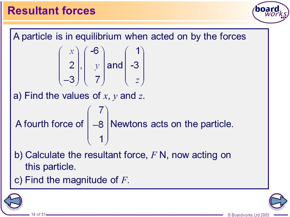Resultant forcesA particle is in equilibrium when acted on by the forces. a) Find the values of x, y and z.