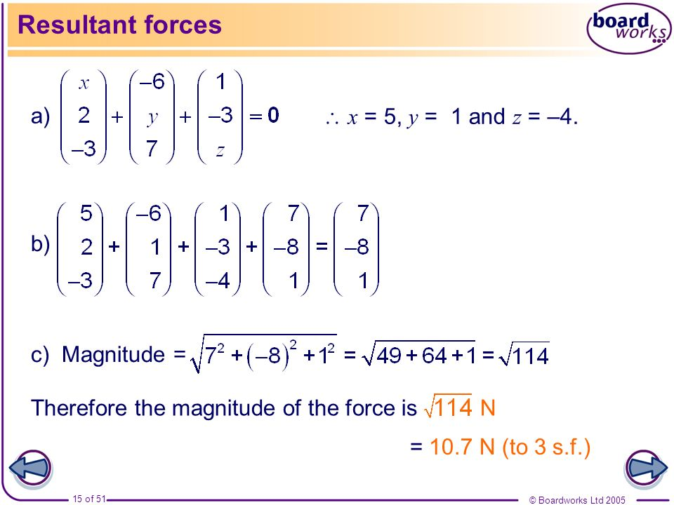 Resultant forces a)  x = 5, y = 1 and z = –4. b) c) Magnitude =