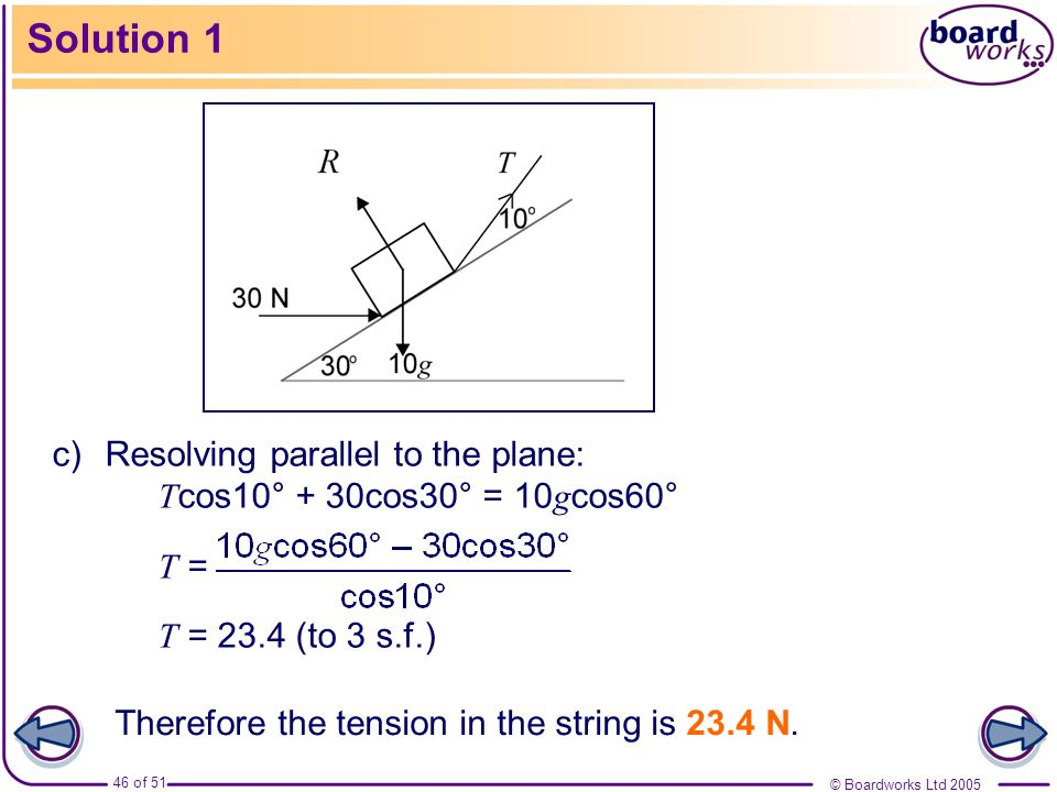 Solution 1Resolving parallel to the plane: Tcos10° + 30cos30° = 10gcos60° T = T = 23.4 (to 3 s.f.)