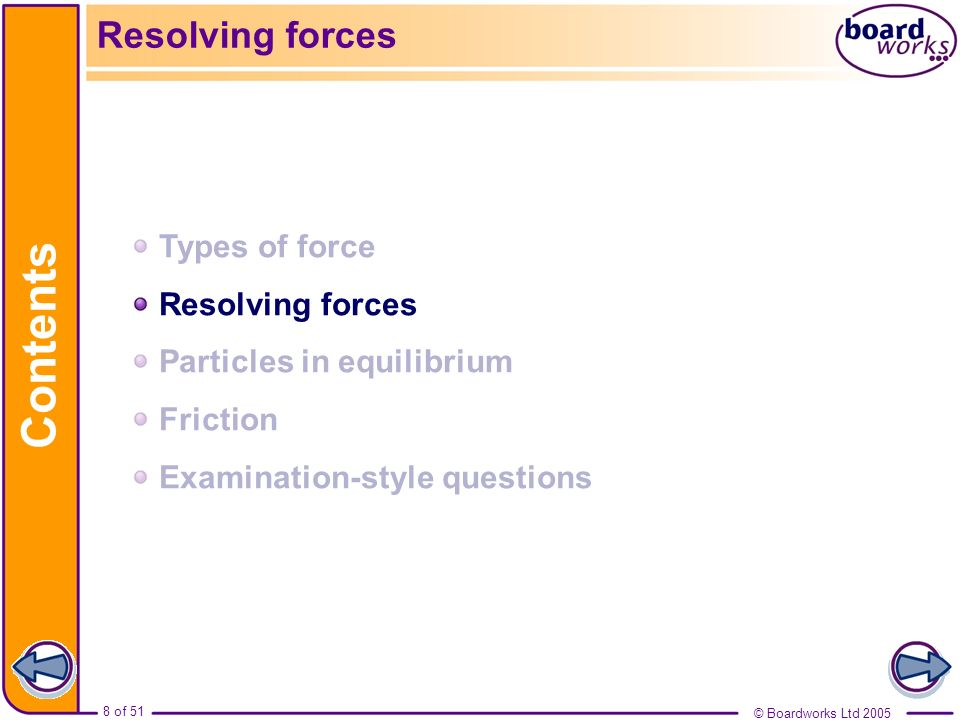 Contents Resolving forces Types of force Resolving forces