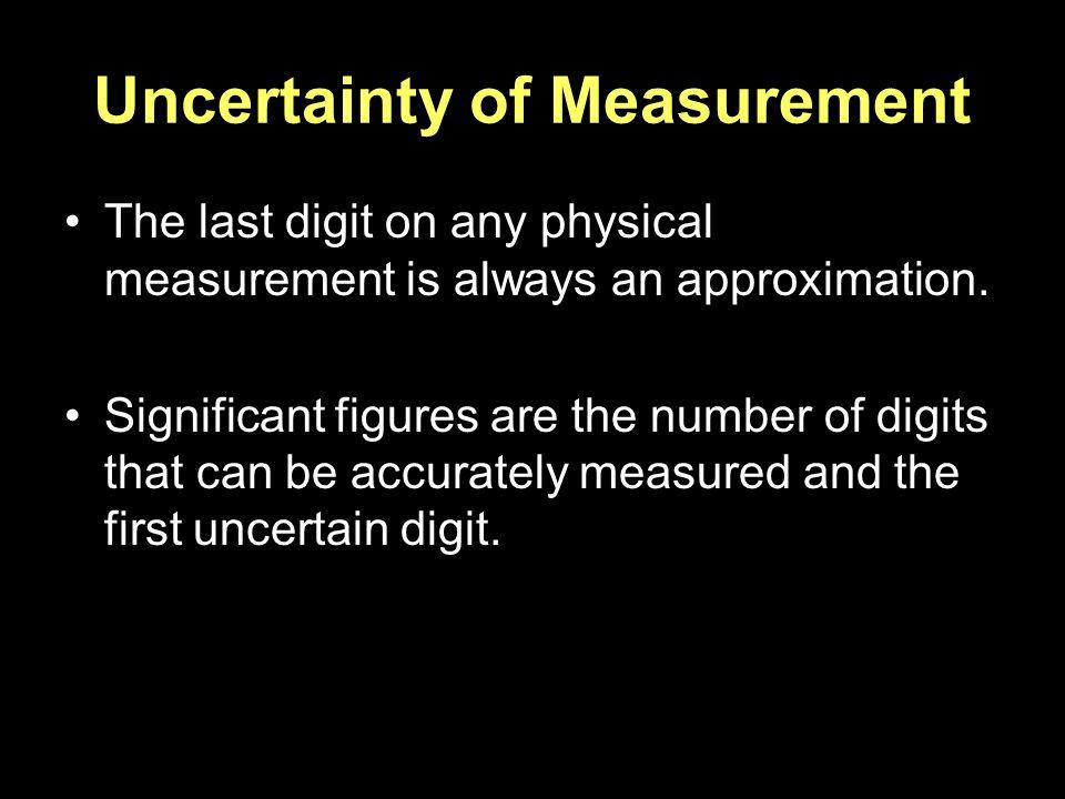 Uncertainty of Measurement