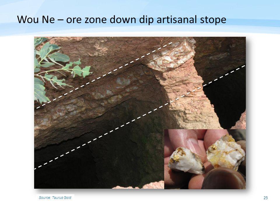 Wou Ne – ore zone down dip artisanal stope