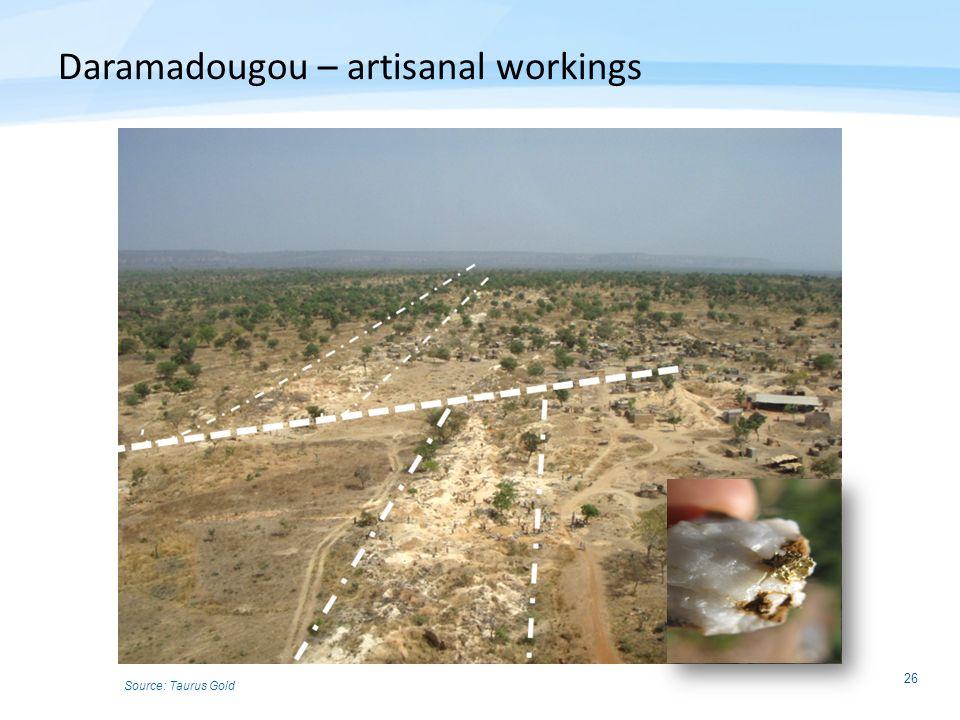 Daramadougou – artisanal workings