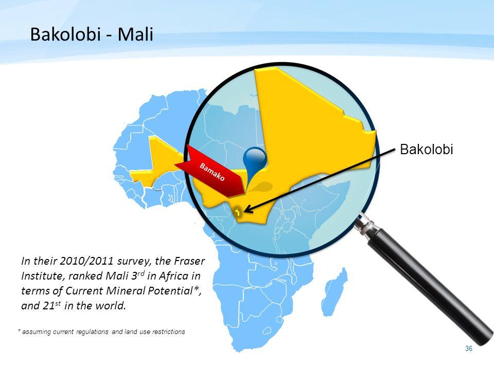Bakolobi - Mali Bakolobi