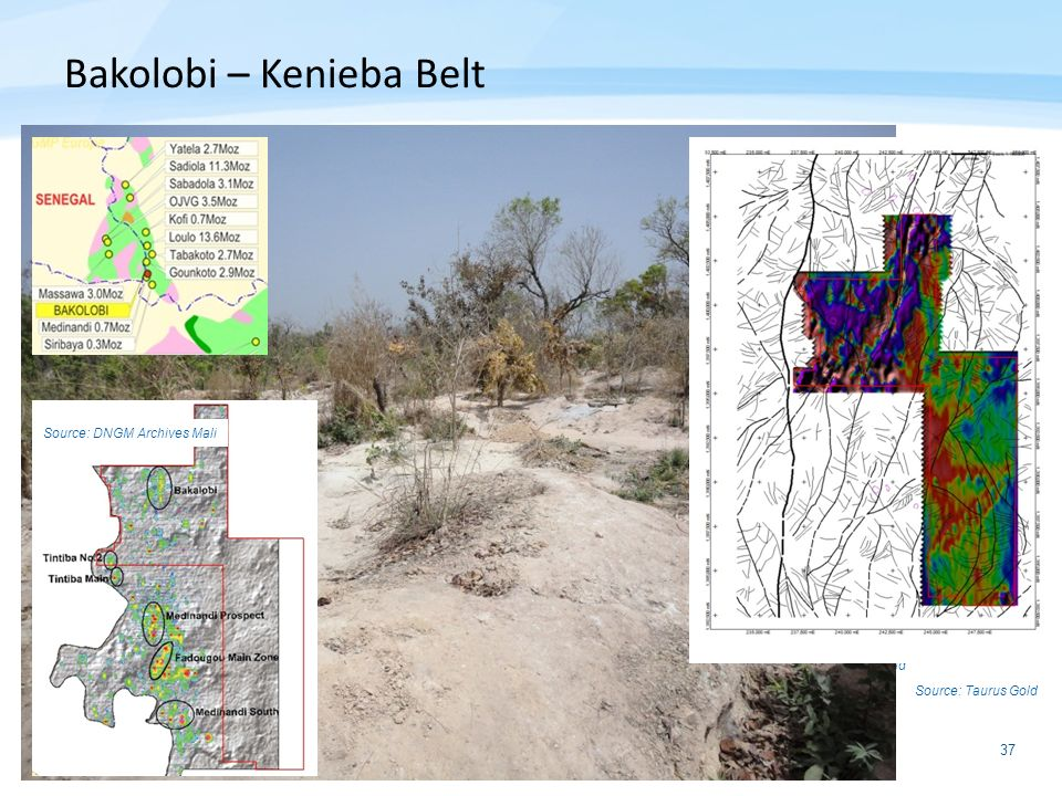 Bakolobi – Kenieba Belt