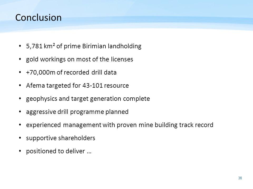 Conclusion 5,781 km² of prime Birimian landholding