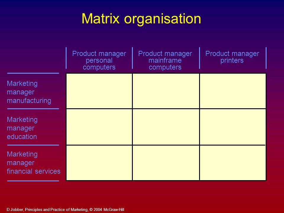 matrix organisation Matrix organizational chart is a popular organizational chart that defines more complex structures to emphasis efficiency, creativity and innovation.