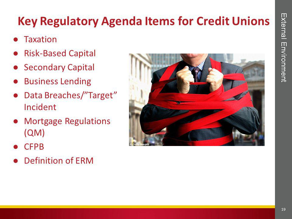 Key Regulatory Agenda Items for Credit Unions