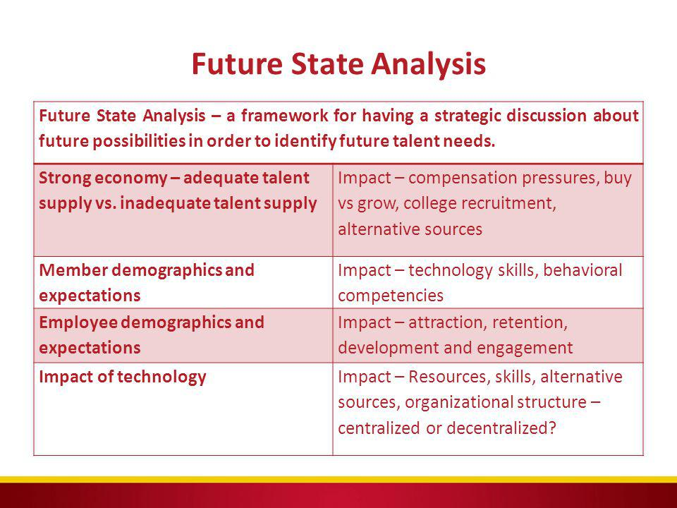 Future State Analysis
