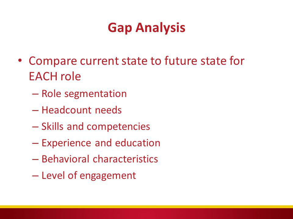 Gap Analysis Compare current state to future state for EACH role