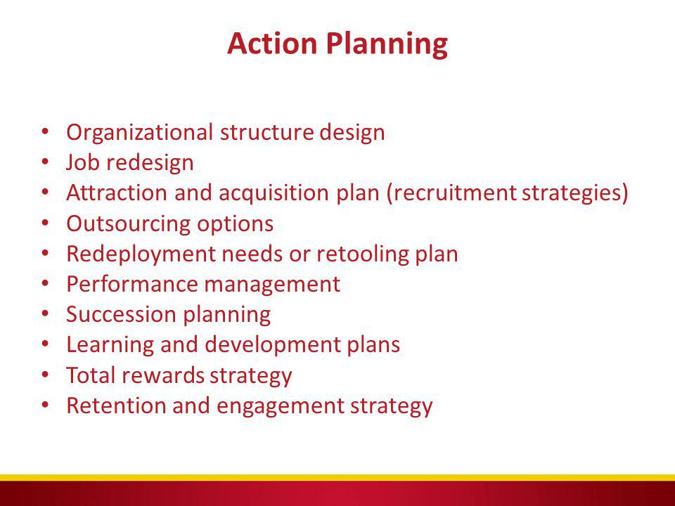 Action Planning Organizational structure design Job redesign