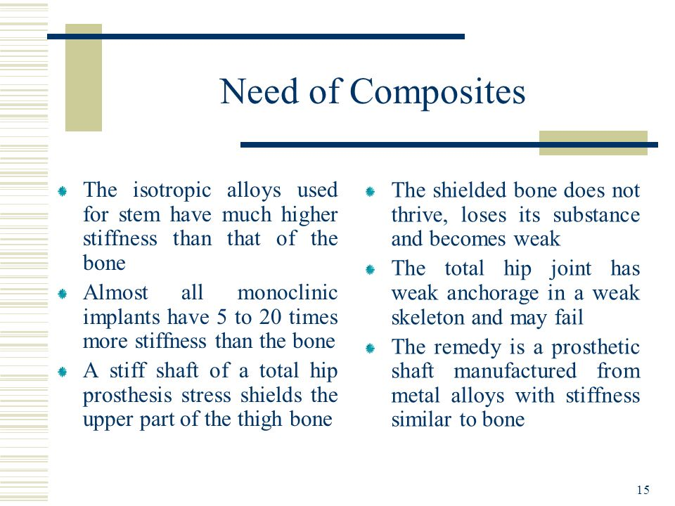 SIVA FROM IITG Need of Composites. The isotropic alloys used for stem have much higher stiffness than that of the bone.