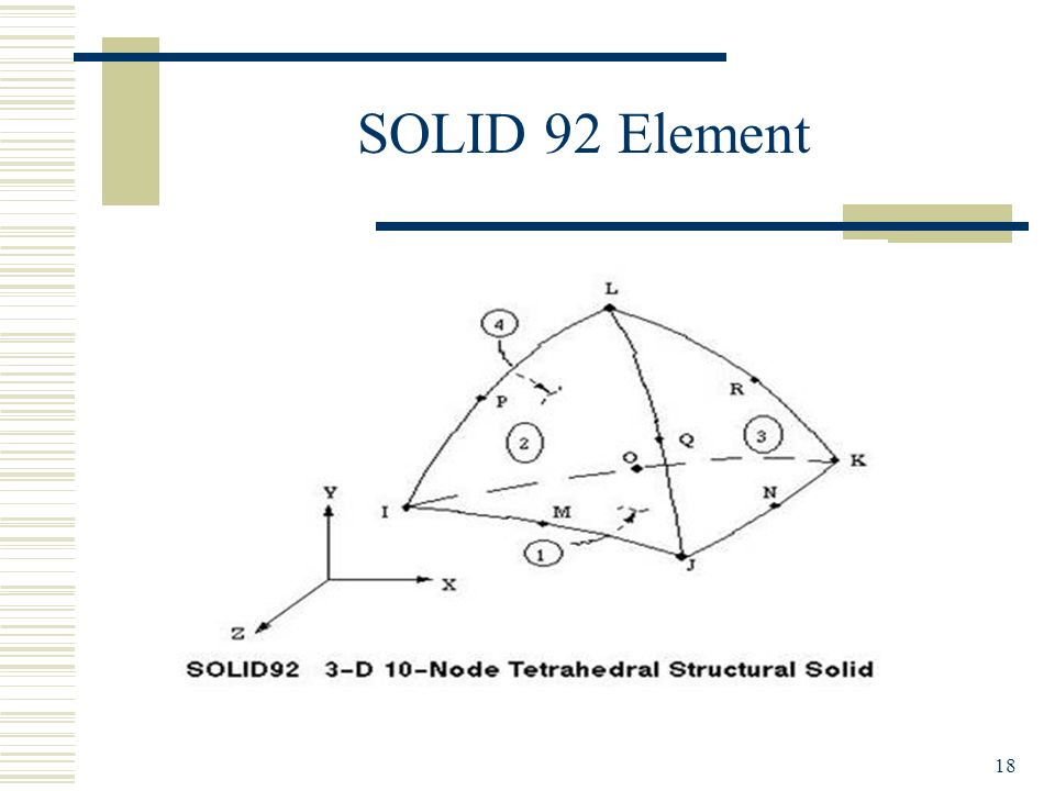 SOLID 92 Element