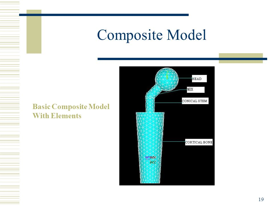 SIVA FROM IITG Composite Model Basic Composite Model With Elements